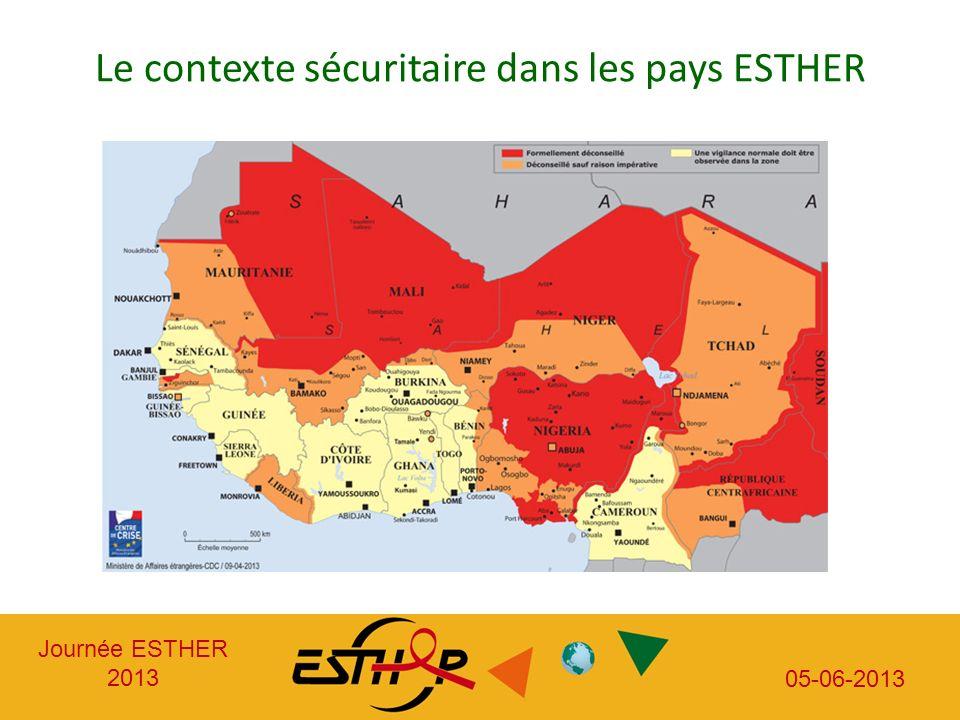 Journée ESTHER 2013 05-06-2013 Règles de sécurité ESTHER (1) Calquées sur les conseils aux voyageurs Zone rouge: missions suspendues - y compris pour personnel national des coordinations ESTHER - mais les partenaires sont sur place: Agadez, Tombouctou, Gao, périphérie Bangui