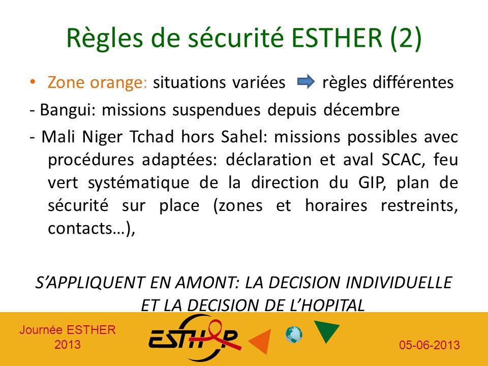 Journée ESTHER 2013 05-06-2013 CONCLUSION Des adaptations sont possibles Extension du champs dintervention du GIP: devrait-il inclure des objectifs et un mode opératoire pour les pays en conflit ?