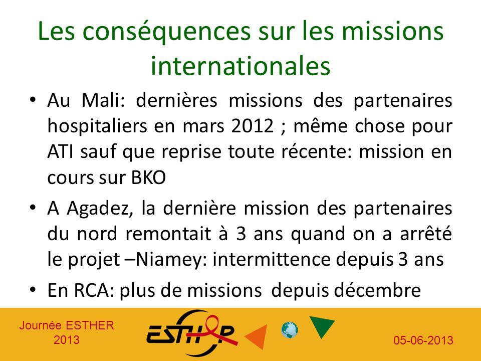 Journée ESTHER 2013 05-06-2013 Les conséquences sur les missions internationales Au Mali: dernières missions des partenaires hospitaliers en mars 2012 ; même chose pour ATI sauf que reprise toute récente: mission en cours sur BKO A Agadez, la dernière mission des partenaires du nord remontait à 3 ans quand on a arrêté le projet –Niamey: intermittence depuis 3 ans En RCA: plus de missions depuis décembre