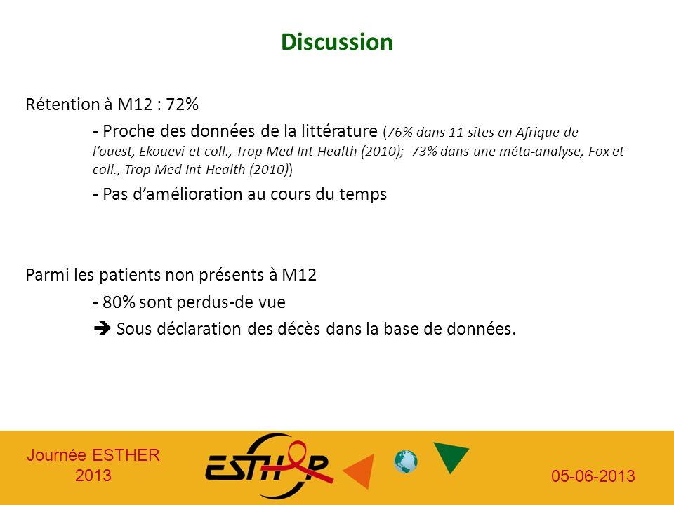 Journée ESTHER 2013 05-06-2013 Discussion Rétention à M12 : 72% - Proche des données de la littérature (76% dans 11 sites en Afrique de louest, Ekouev