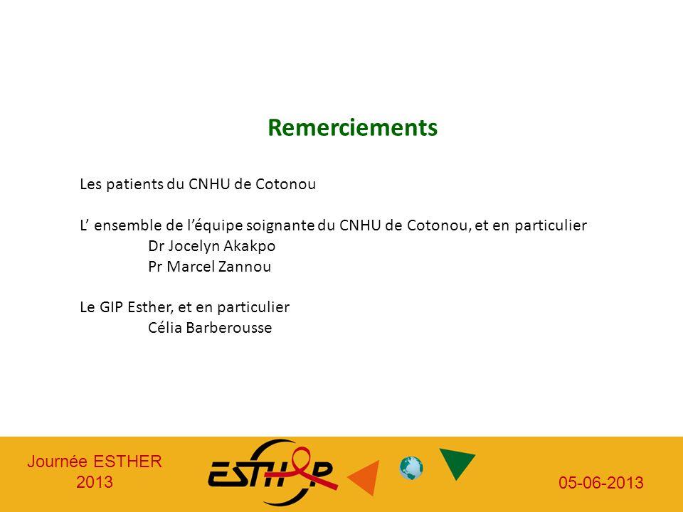 Journée ESTHER 2013 05-06-2013 Remerciements Les patients du CNHU de Cotonou L ensemble de léquipe soignante du CNHU de Cotonou, et en particulier Dr