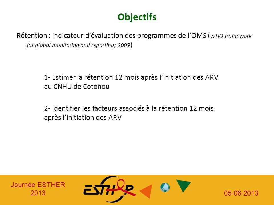 Journée ESTHER 2013 05-06-2013 Objectifs Rétention : indicateur dévaluation des programmes de lOMS ( WHO framework for global monitoring and reporting
