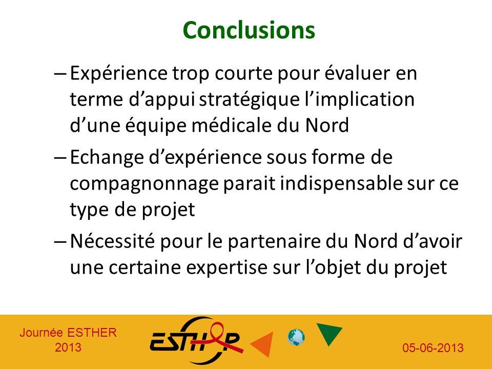 Journée ESTHER 2013 05-06-2013 Conclusions – Expérience trop courte pour évaluer en terme dappui stratégique limplication dune équipe médicale du Nord