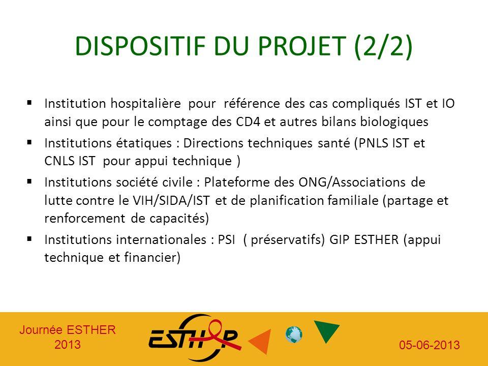 Journée ESTHER 2013 05-06-2013 DISPOSITIF DU PROJET (2/2) Institution hospitalière pour référence des cas compliqués IST et IO ainsi que pour le compt