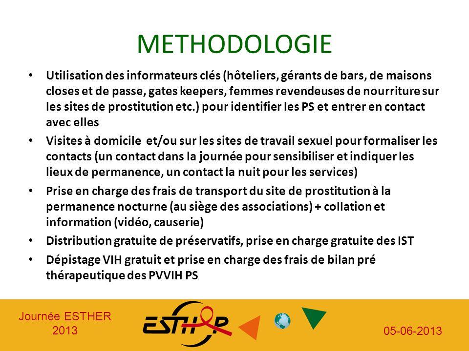 Journée ESTHER 2013 05-06-2013 METHODOLOGIE Utilisation des informateurs clés (hôteliers, gérants de bars, de maisons closes et de passe, gates keeper