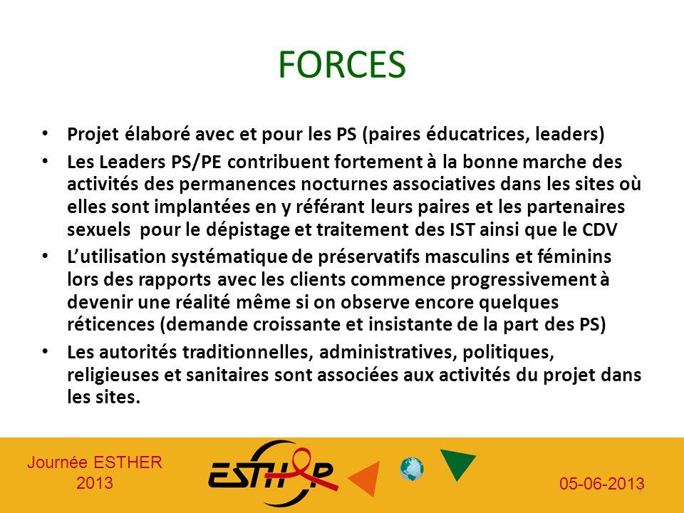 Journée ESTHER 2013 05-06-2013 7 FORCES Projet élaboré avec et pour les PS (paires éducatrices, leaders) Les Leaders PS/PE contribuent fortement à la