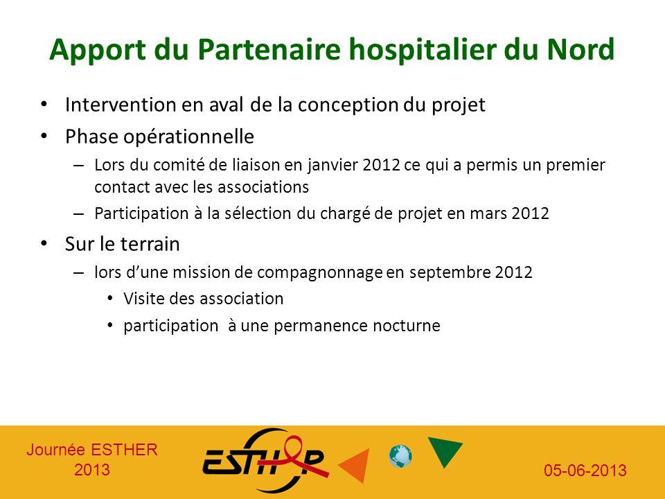 Journée ESTHER 2013 05-06-2013 Apport du Partenaire hospitalier du Nord Intervention en aval de la conception du projet Phase opérationnelle – Lors du