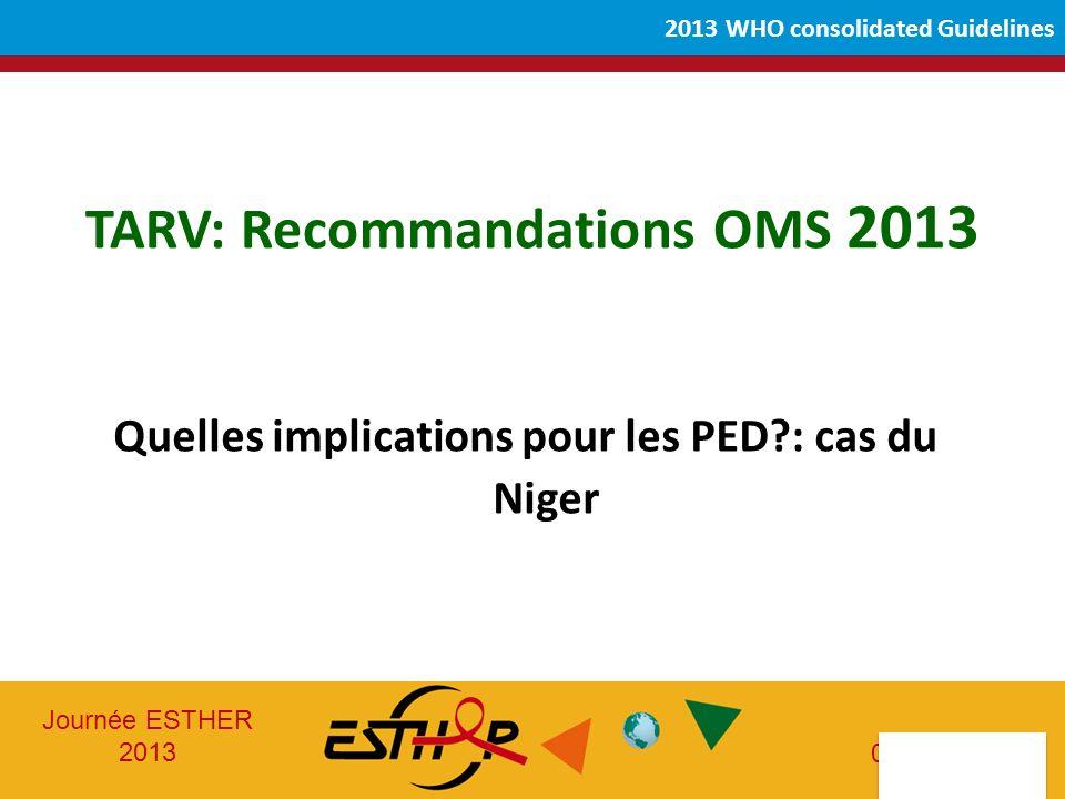 Journée ESTHER 2013 05-06-2013 2013 WHO consolidated Guidelines Quelles implications pour les PED : cas du Niger TARV: Recommandations OMS 2013