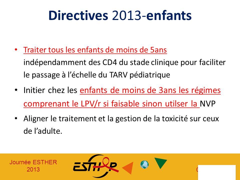 Journée ESTHER 2013 05-06-2013 Traiter tous les enfants de moins de 5ans indépendamment des CD4 du stade clinique pour faciliter le passage à léchelle