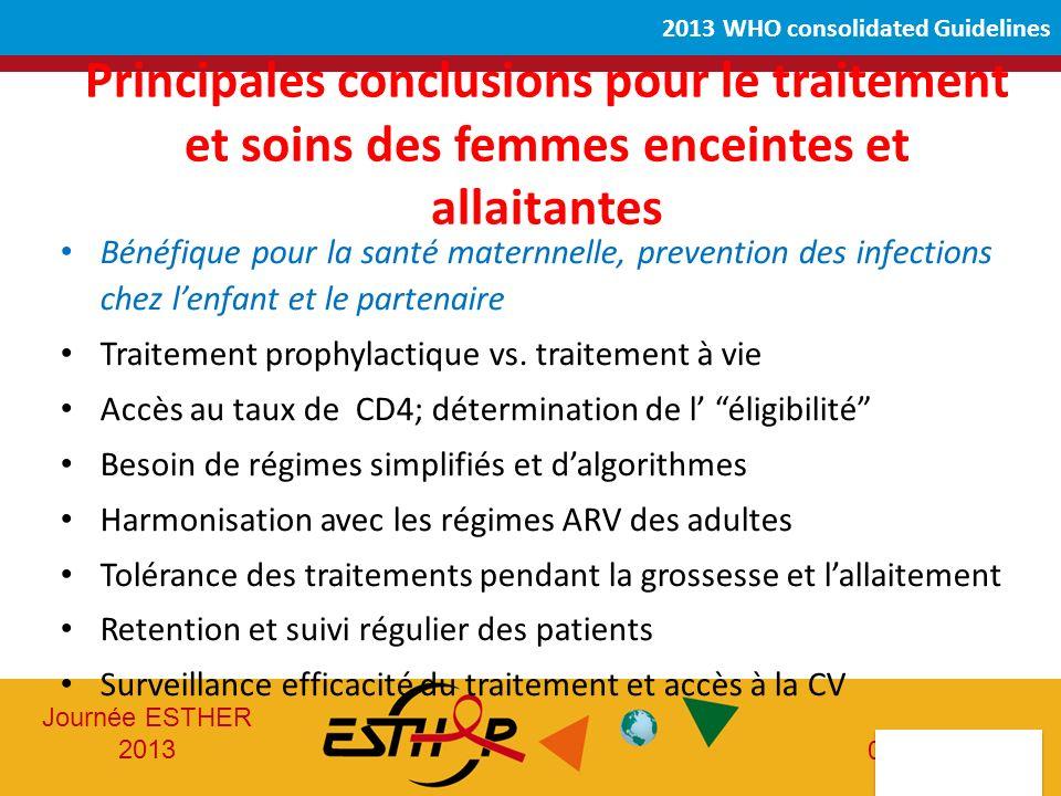 Journée ESTHER 2013 05-06-2013 2013 WHO consolidated Guidelines Bénéfique pour la santé maternnelle, prevention des infections chez lenfant et le part