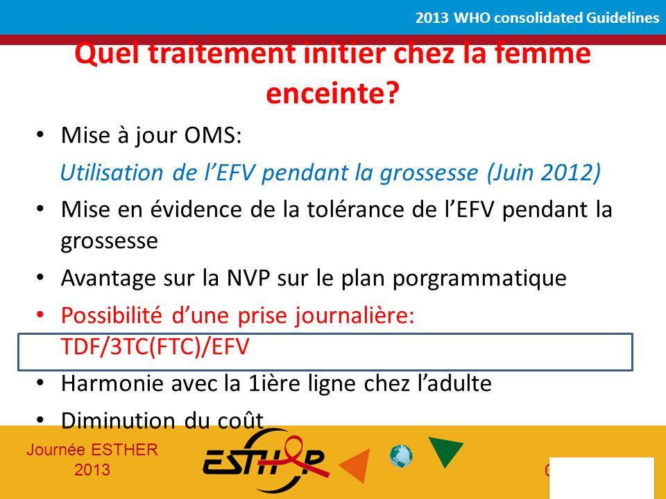 Journée ESTHER 2013 05-06-2013 2013 WHO consolidated Guidelines Mise à jour OMS: Utilisation de lEFV pendant la grossesse (Juin 2012) Mise en évidence