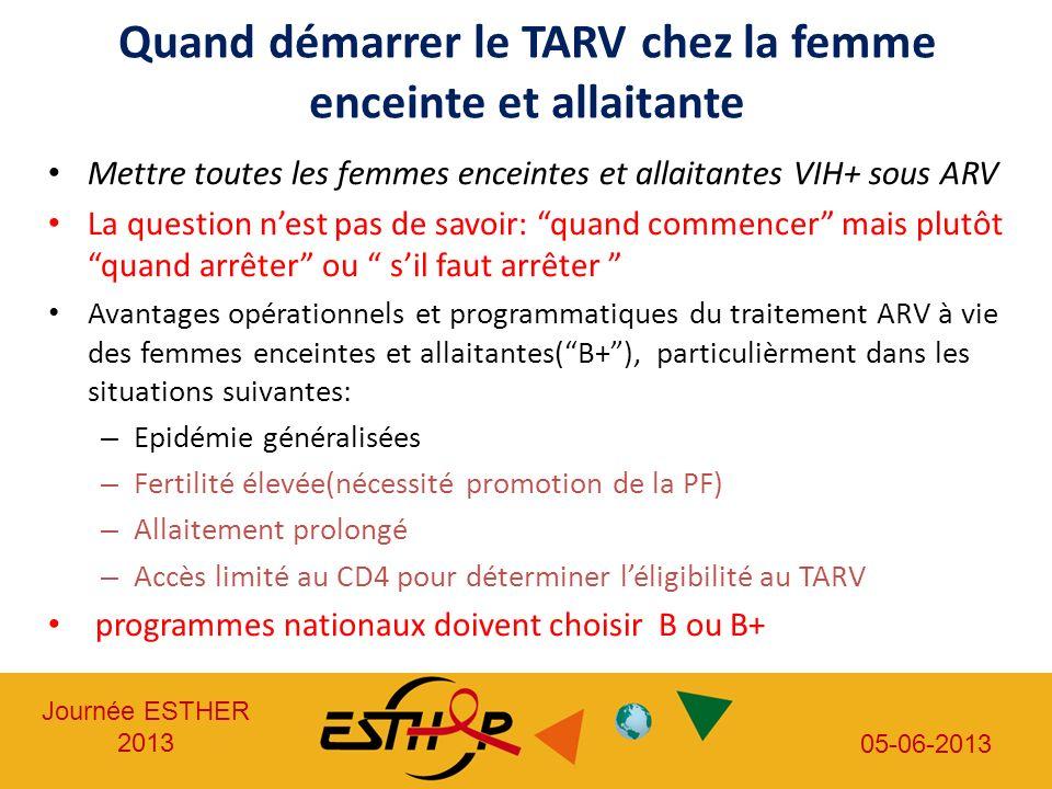 Journée ESTHER 2013 05-06-2013 Mettre toutes les femmes enceintes et allaitantes VIH+ sous ARV La question nest pas de savoir: quand commencer mais pl