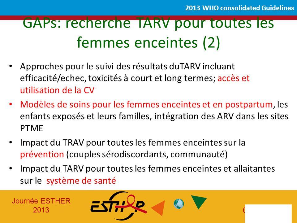 Journée ESTHER 2013 05-06-2013 2013 WHO consolidated Guidelines Approches pour le suivi des résultats duTARV incluant efficacité/echec, toxicités à co