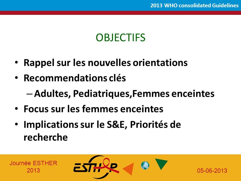 Journée ESTHER 2013 05-06-2013 OBJECTIFS Rappel sur les nouvelles orientations Recommendations clés – Adultes, Pediatriques,Femmes enceintes Focus sur les femmes enceintes Implications sur le S&E, Priorités de recherche 2013 WHO consolidated Guidelines