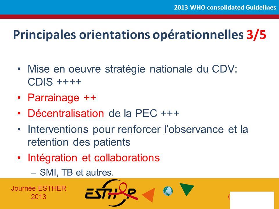 Journée ESTHER 2013 05-06-2013 2013 WHO consolidated Guidelines Principales orientations opérationnelles 3/5 Mise en oeuvre stratégie nationale du CDV