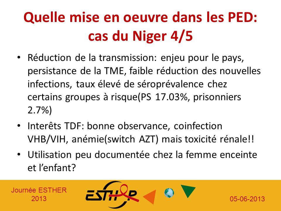 Journée ESTHER 2013 05-06-2013 Quelle mise en oeuvre dans les PED: cas du Niger 4/5 Réduction de la transmission: enjeu pour le pays, persistance de la TME, faible réduction des nouvelles infections, taux élevé de séroprévalence chez certains groupes à risque(PS 17.03%, prisonniers 2.7%) Interêts TDF: bonne observance, coinfection VHB/VIH, anémie(switch AZT) mais toxicité rénale!.