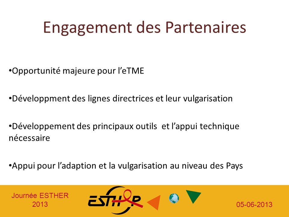 Journée ESTHER 2013 05-06-2013 Engagement des Partenaires Opportunité majeure pour leTME Développment des lignes directrices et leur vulgarisation Dév
