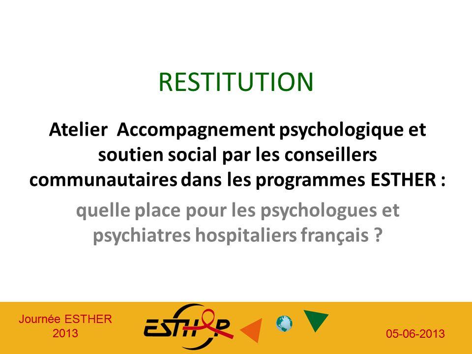 Journée ESTHER 2013 05-06-2013 Journée ESTHER 2013 05-06-2013 RESTITUTION Atelier Accompagnement psychologique et soutien social par les conseillers c