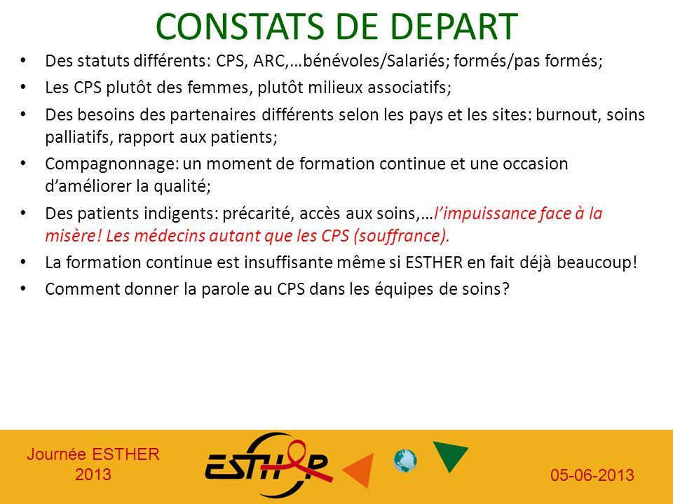 Journée ESTHER 2013 05-06-2013 CONSTATS DE DEPART Des statuts différents: CPS, ARC,…bénévoles/Salariés; formés/pas formés; Les CPS plutôt des femmes,