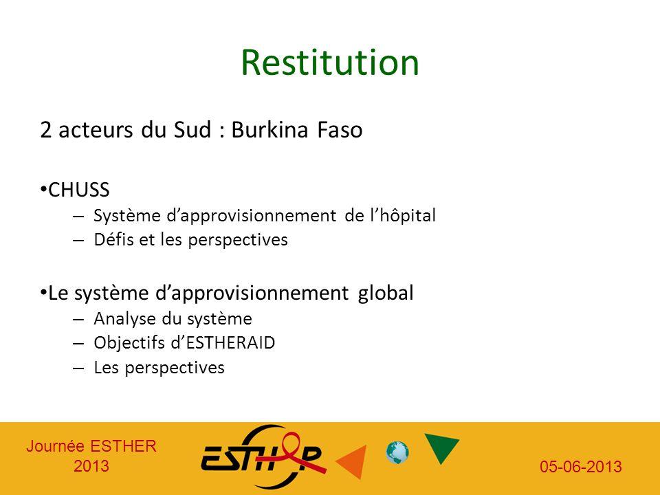 Journée ESTHER 2013 05-06-2013 Restitution 2 acteurs du Sud : Burkina Faso CHUSS – Système dapprovisionnement de lhôpital – Défis et les perspectives Le système dapprovisionnement global – Analyse du système – Objectifs dESTHERAID – Les perspectives