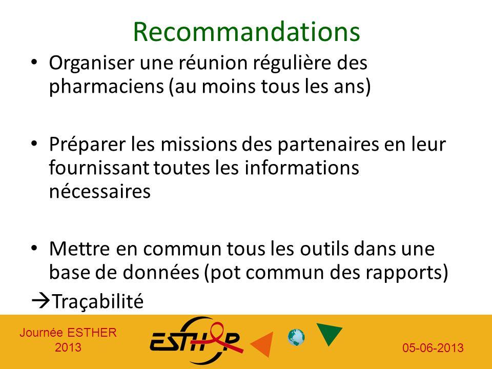 Journée ESTHER 2013 05-06-2013 Recommandations Organiser une réunion régulière des pharmaciens (au moins tous les ans) Préparer les missions des partenaires en leur fournissant toutes les informations nécessaires Mettre en commun tous les outils dans une base de données (pot commun des rapports) Traçabilité