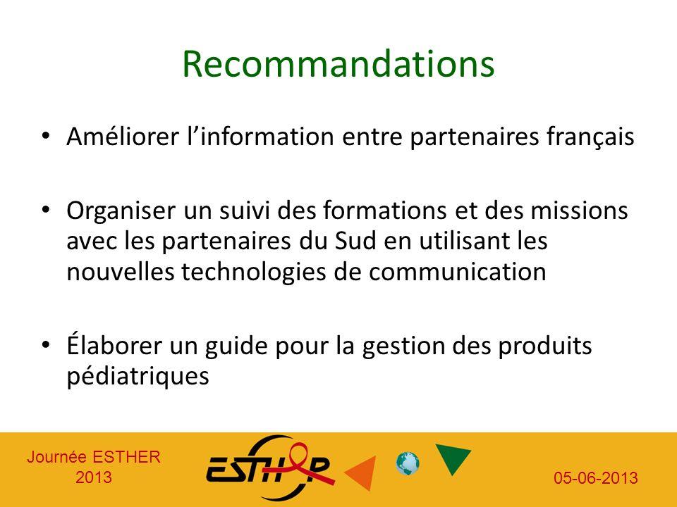 Journée ESTHER 2013 05-06-2013 Recommandations Améliorer linformation entre partenaires français Organiser un suivi des formations et des missions avec les partenaires du Sud en utilisant les nouvelles technologies de communication Élaborer un guide pour la gestion des produits pédiatriques