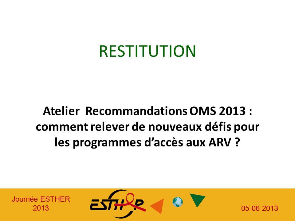 Journée ESTHER 2013 05-06-2013 Journée ESTHER 2013 05-06-2013 RESTITUTION Atelier Recommandations OMS 2013 : comment relever de nouveaux défis pour le