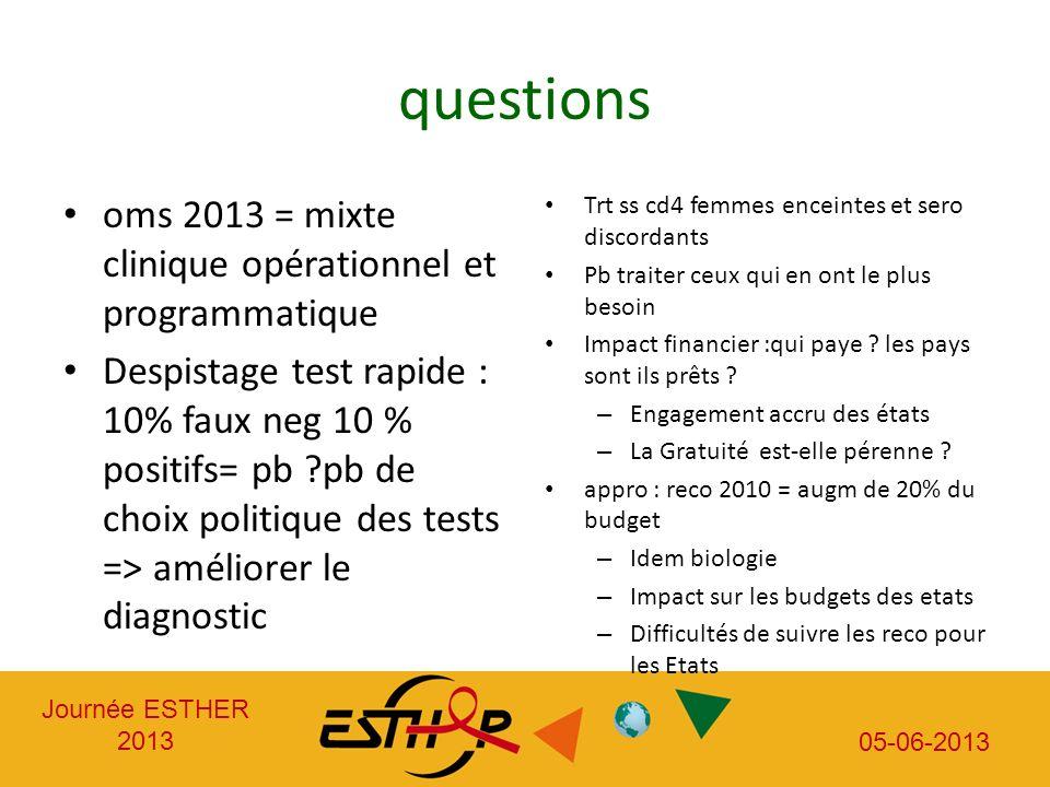 Journée ESTHER 2013 05-06-2013 questions oms 2013 = mixte clinique opérationnel et programmatique Despistage test rapide : 10% faux neg 10 % positifs=