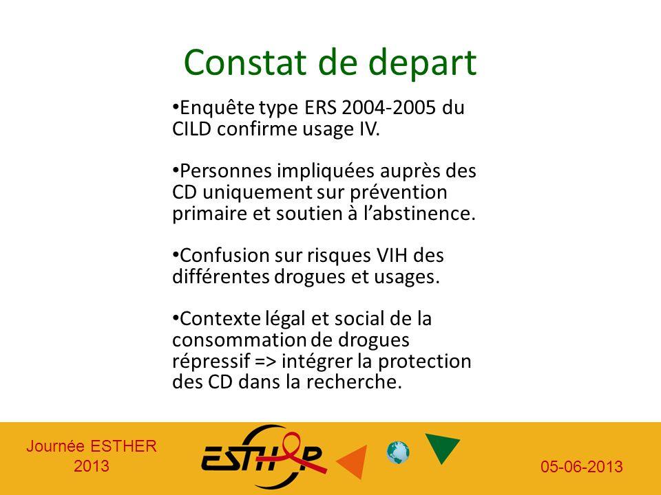 Journée ESTHER 2013 05-06-2013 Constat de depart Enquête type ERS 2004-2005 du CILD confirme usage IV.