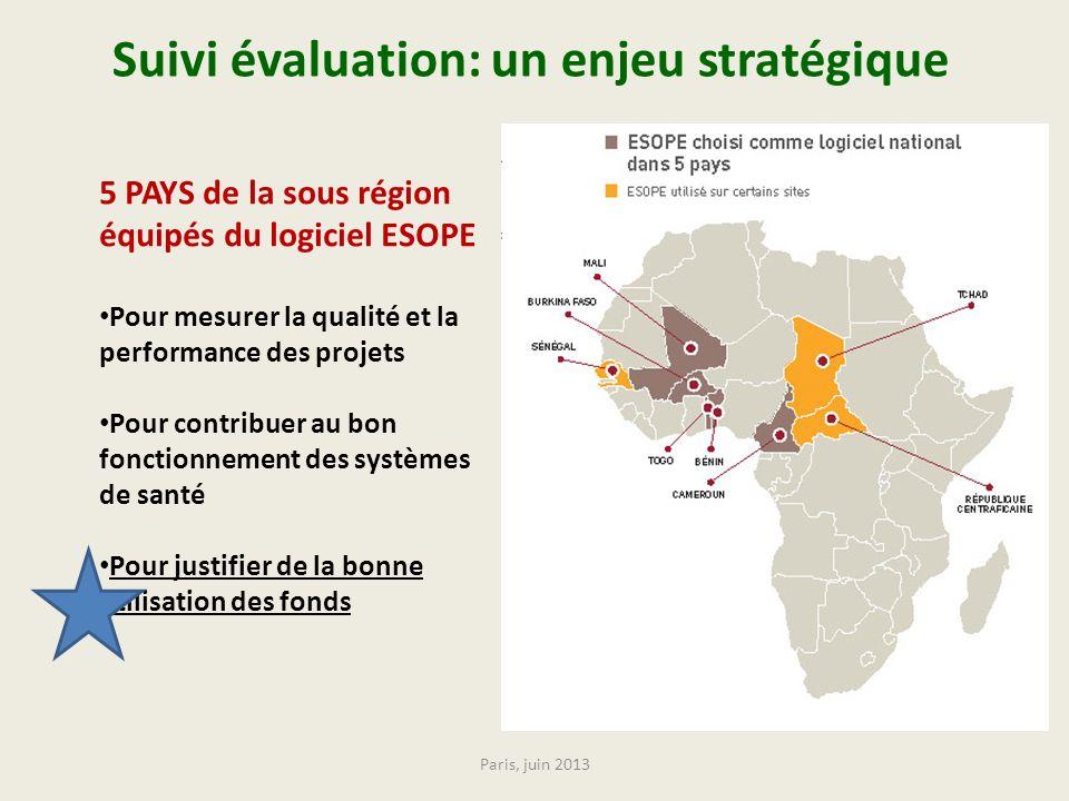 Suivi évaluation: un enjeu stratégique 5 PAYS de la sous région équipés du logiciel ESOPE Pour mesurer la qualité et la performance des projets Pour c