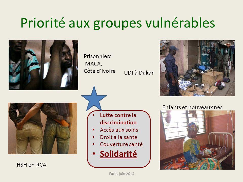 Priorité aux groupes vulnérables Prisonniers MACA, Côte dIvoire UDI à Dakar Lutte contre la discrimination Accès aux soins Droit à la santé Couverture
