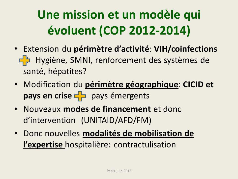Une mission et un modèle qui évoluent (COP 2012-2014) Extension du périmètre dactivité: VIH/coinfections H Hygiène, SMNI, renforcement des systèmes de