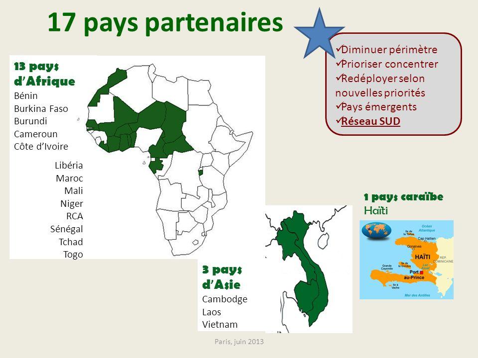 Diminuer périmètre Prioriser concentrer Redéployer selon nouvelles priorités Pays émergents Réseau SUD 17 pays partenaires 13 pays d Afrique Bénin Bur