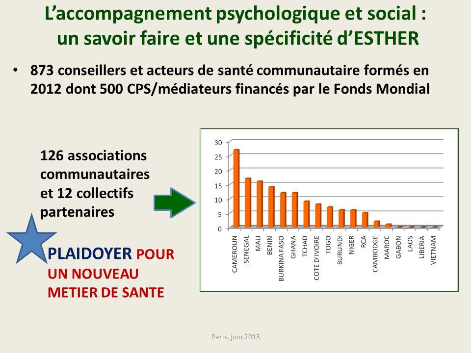 Laccompagnement psychologique et social : un savoir faire et une spécificité dESTHER 873 conseillers et acteurs de santé communautaire formés en 2012