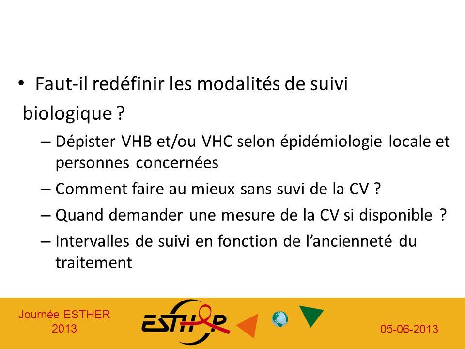 Journée ESTHER 2013 05-06-2013 Faut-il redéfinir les modalités de suivi biologique .