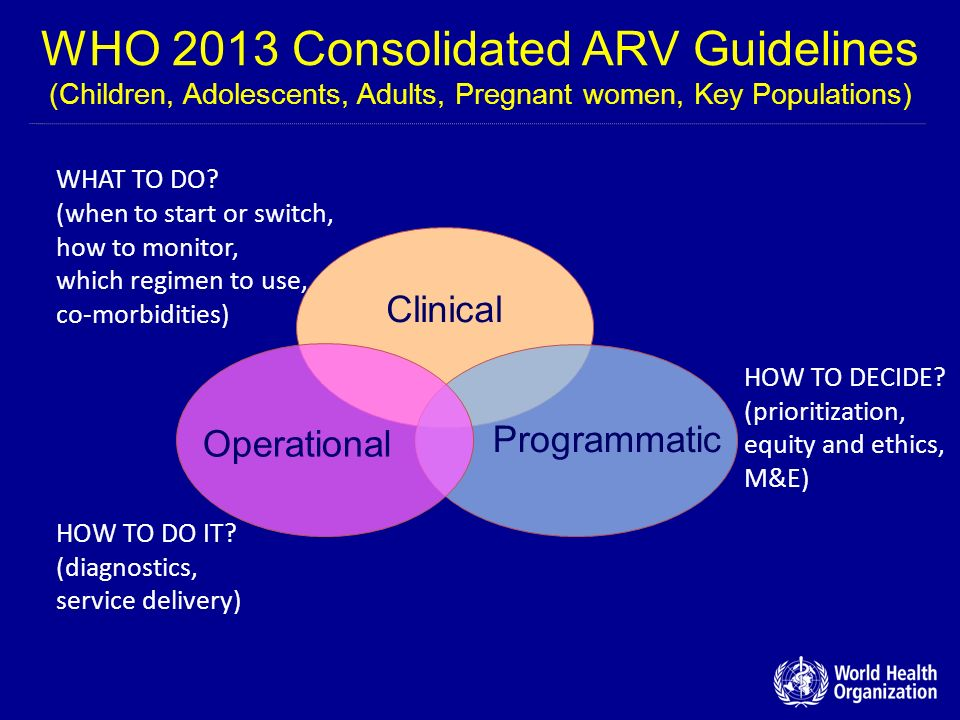 41 systematic reviews along continuum of care When to start ARV treatment response When to switch What to switch to Toxicity Management of toxicities and other complications Initial assessment Management of co-infections Screening and prophylaxis Prevention in positives Prevention in negatives Retention Task Shifting Integration Decentralization Community engagement HIV testing General HIV care and prevention Initiating ART Monitoring2 nd line3 rd line What to start with 8 8 10 2 2 5 5 1 1 1 1 1 1 Operational and service delivery Adherence 2 2 2 2 6 6 1 1 2 2