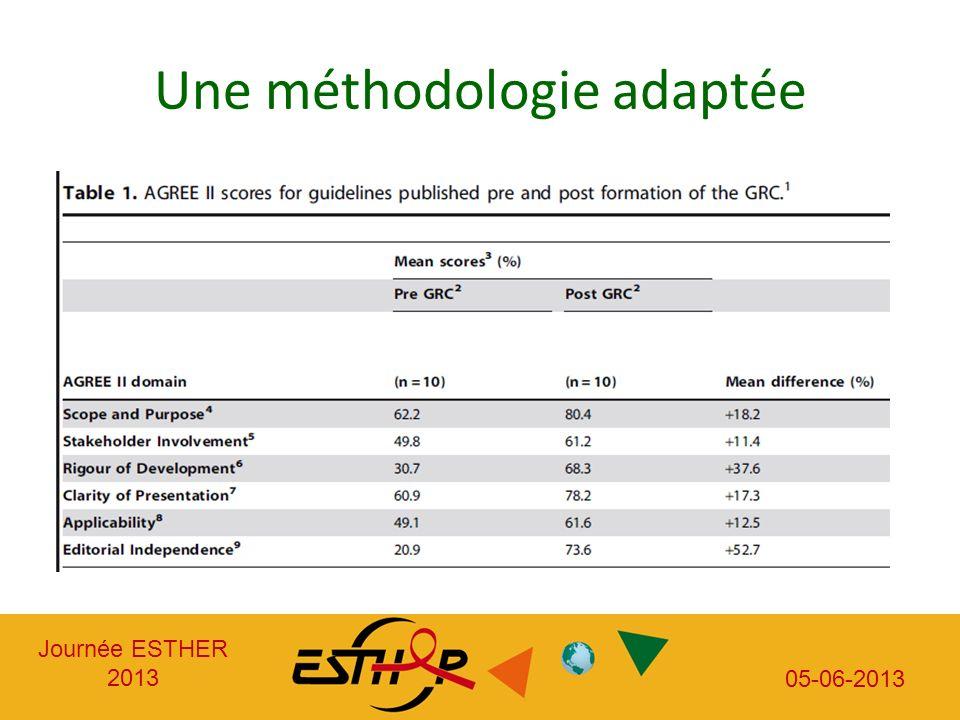 Journée ESTHER 2013 05-06-2013 Un élargissement des indications des ARV: quelles attentes .