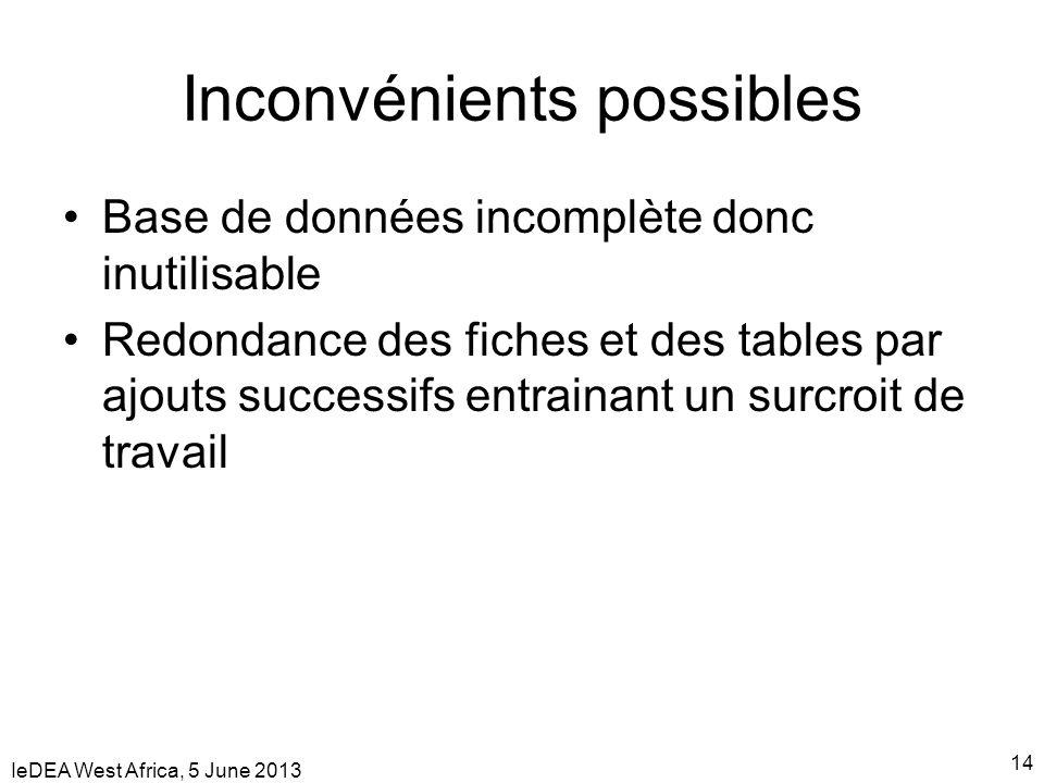 IeDEA West Africa, 5 June 2013 14 Inconvénients possibles Base de données incomplète donc inutilisable Redondance des fiches et des tables par ajouts successifs entrainant un surcroit de travail