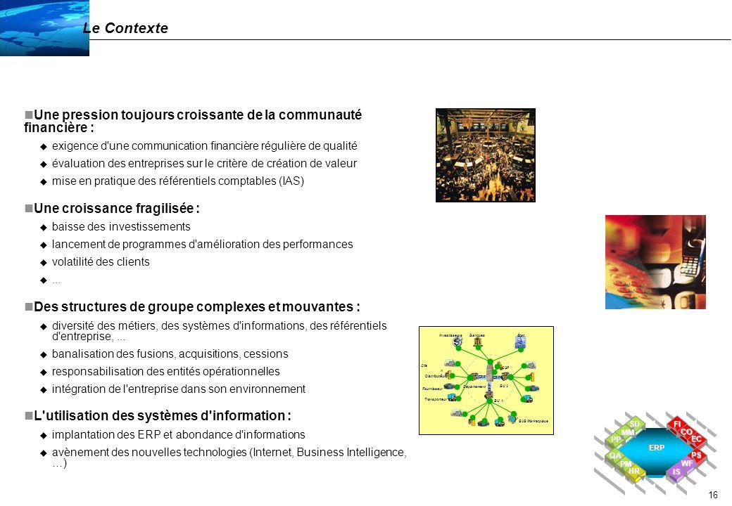 17 CorporateOpérationnels Communauté Financière Simplification du contenu Cohérence entre résultat comptable et de gestion Mise sous tension des zones de création de valeur Maîtrise des risques Reporting Le Contexte