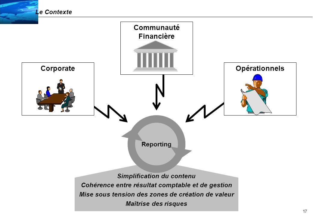 18 Communiquer rapidement aux actionnaires, investisseurs, analystes et opérationnels une information riche et transparente ; Intégrer les nouvelles réglementations (référentiels comptables, …) ; Accélérer les processus de reporting et de consolidation ; Produire fréquemment des rapports incluant une vision économique (indicateurs financiers et opérationnels) et des informations prévisionnelles ; Garantir l adéquation entre le pilotage stratégique et le pilotage opérationnel ; Fournir des informations permettant un pilotage par les marges (clients, produits, marchés, …) ; Assurer une visibilité et la maîtrise des activités consommatrices et génératrices de cash.