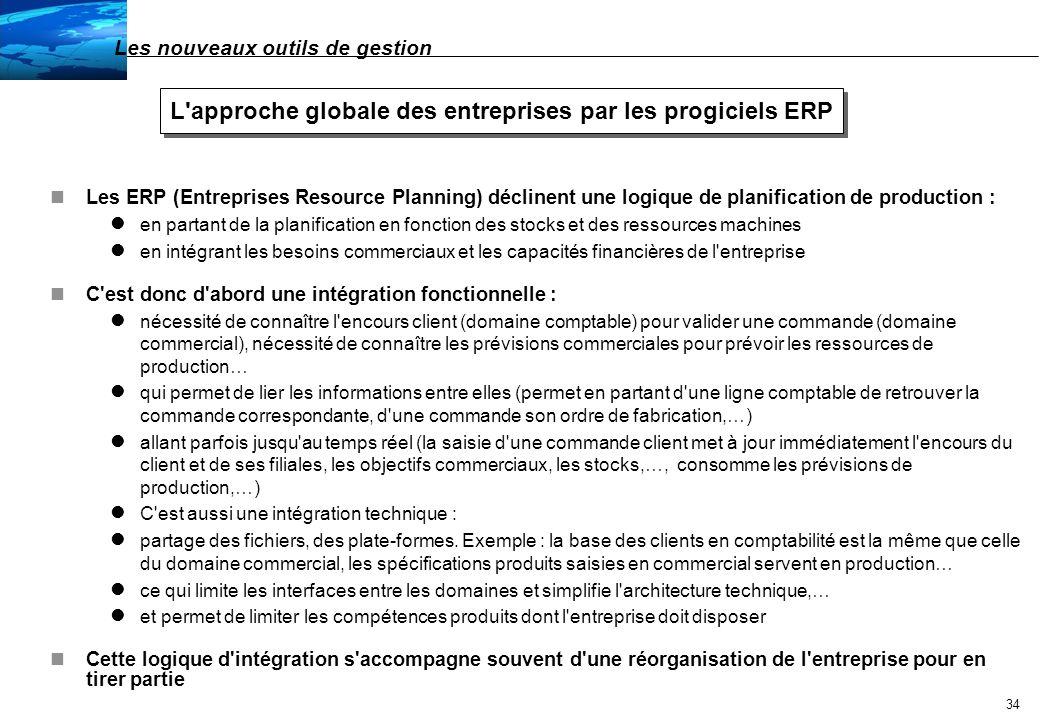 35 Certaines limites des ERP nUn ERP est très riche, il est consommateur en puissance informatique nUn ERP est très riche, il faut savoir ne pas tout mettre en place tout de suite nUn ERP n a pas toutes les règles et principes de gestion.