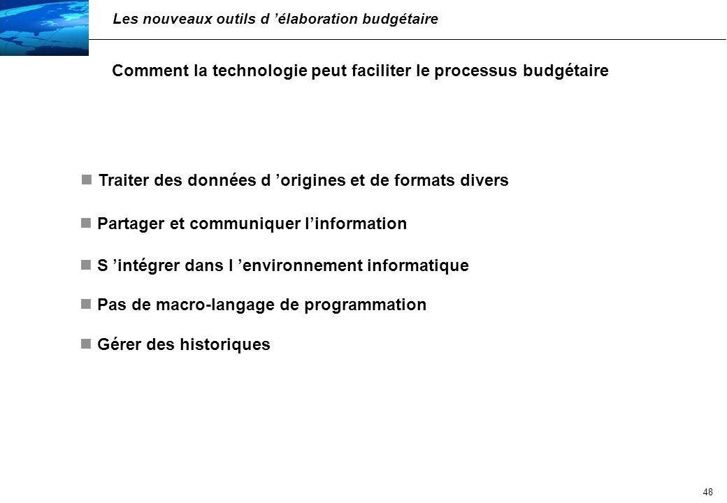 49 Orientations budgétaires Orientations budgétaires Directions Services Filiales Services Filiales Processus itératif L outil idéal