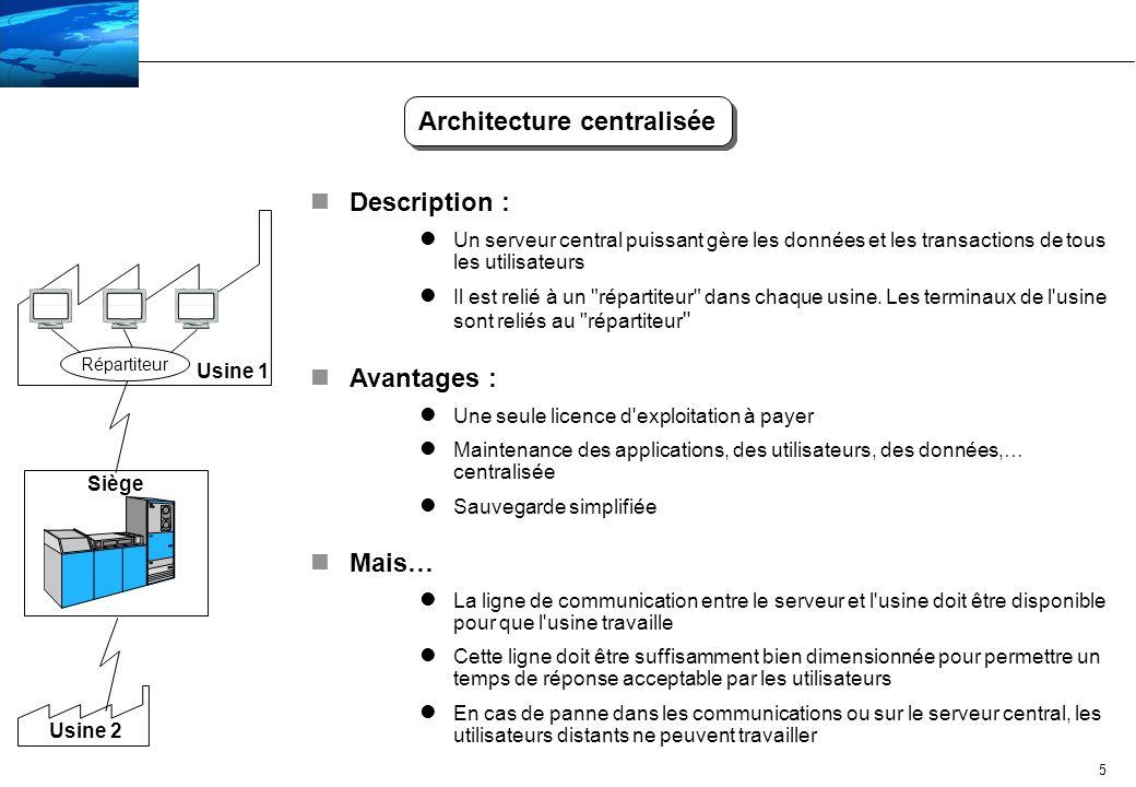 6 Architecture décentralisée nDescription : l Un serveur dans chaque localisation gère les données et les transactions des utilisateurs qui y sont localisés l Un lien entre les serveurs et le siège permet une consolidation des données nAvantages : l Une panne d un serveur ou de communication ne bloque pas les autres utilisateurs l Les temps de réponses ne sont pas limités par la communication entre le siège et l usine l Une connexion permanente entre le siège et l usine est optionnelle nMais… l Une licence serveur par machine l Cette architecture n est pas compatible avec la nécessité de consolider l information en temps réel (ex.