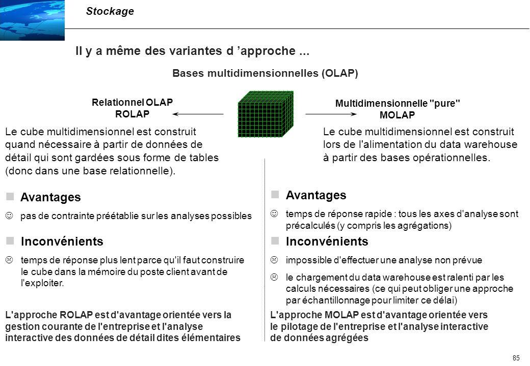 86 Bases multidimensionnelles (OLAP) Relationnel OLAP ROLAP Multidimensionnelle pure MOLAP par défaut l utilisateur travaille avec un cube prédéterminé au-delà d un certain niveau de détail, ou pour des interrogations spécifiques, il débranche vers une base relationnelle Hybrid OLAP HOLAP qui conduit à la notion de...