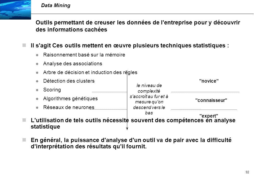 93 Dans les grandes entreprises, le concept de Datawarehousing donne lieu à des projets d ampleur variable, Datamart personnel Datamart de domaine Datawarehouse d entreprise Coût de mise en œuvre Nombre d utilisateurs X 15 KX 150KX 1,5M X 1X 10X 100 La démarche