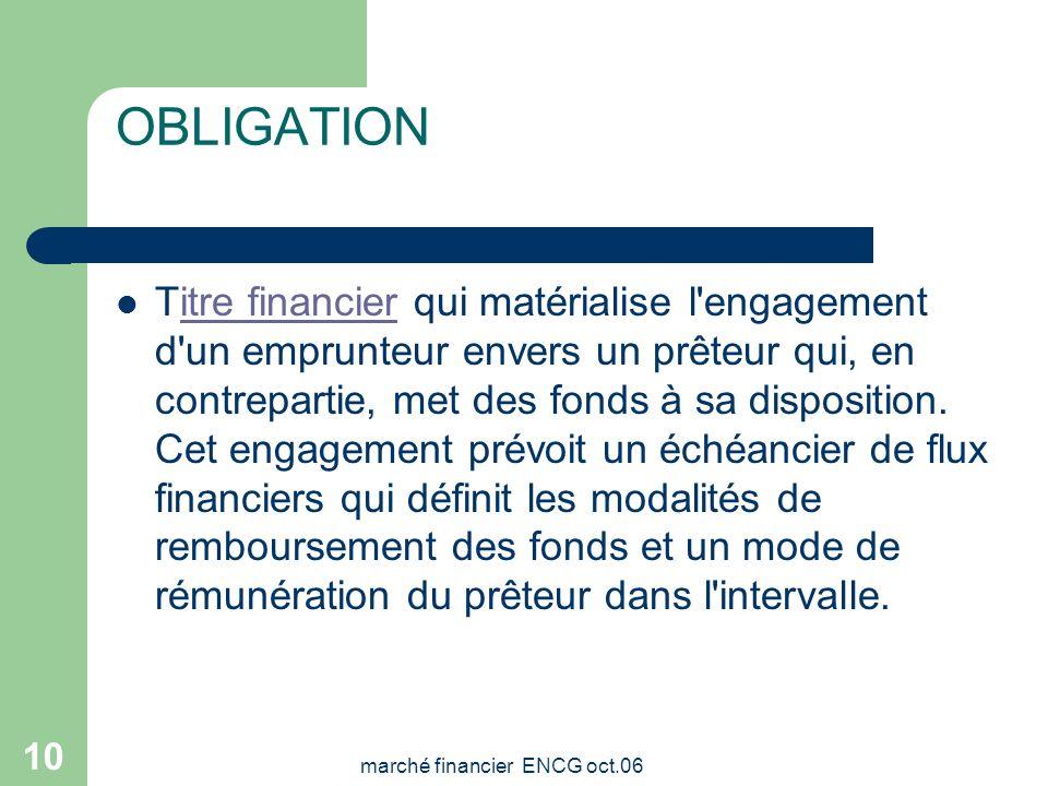 marché financier ENCG oct.06 9 TITRES FINANCIERS Les titres financiers émis par une entreprise pour se financer se répartissent fondamentalement entre