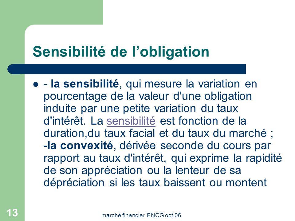 marché financier ENCG oct.06 12 Prix d'une obligation Les obligations à taux fixe sont exposées à un risque de taux : la valeur d'un titre de créance