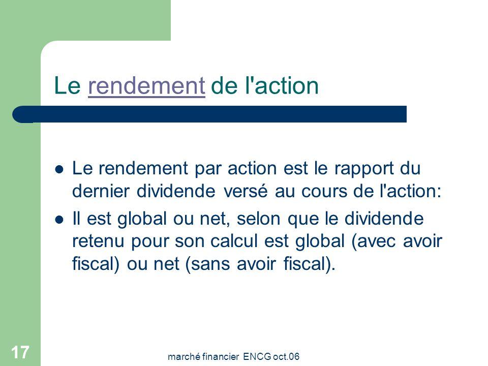 marché financier ENCG oct.06 16 VALEUR DE LACTION Bénéfice net par action (BPA) Bénéficeaction Il traduit l'enrichissement théorique de l'actionnaire,