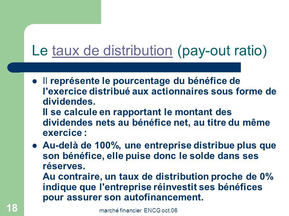 marché financier ENCG oct.06 17 Le rendement de l'actionrendement Le rendement par action est le rapport du dernier dividende versé au cours de l'acti