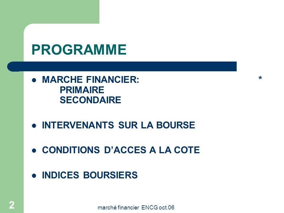 marché financier ENCG oct.06 1 MARCHE FINANCIER Structure et fonctionnement